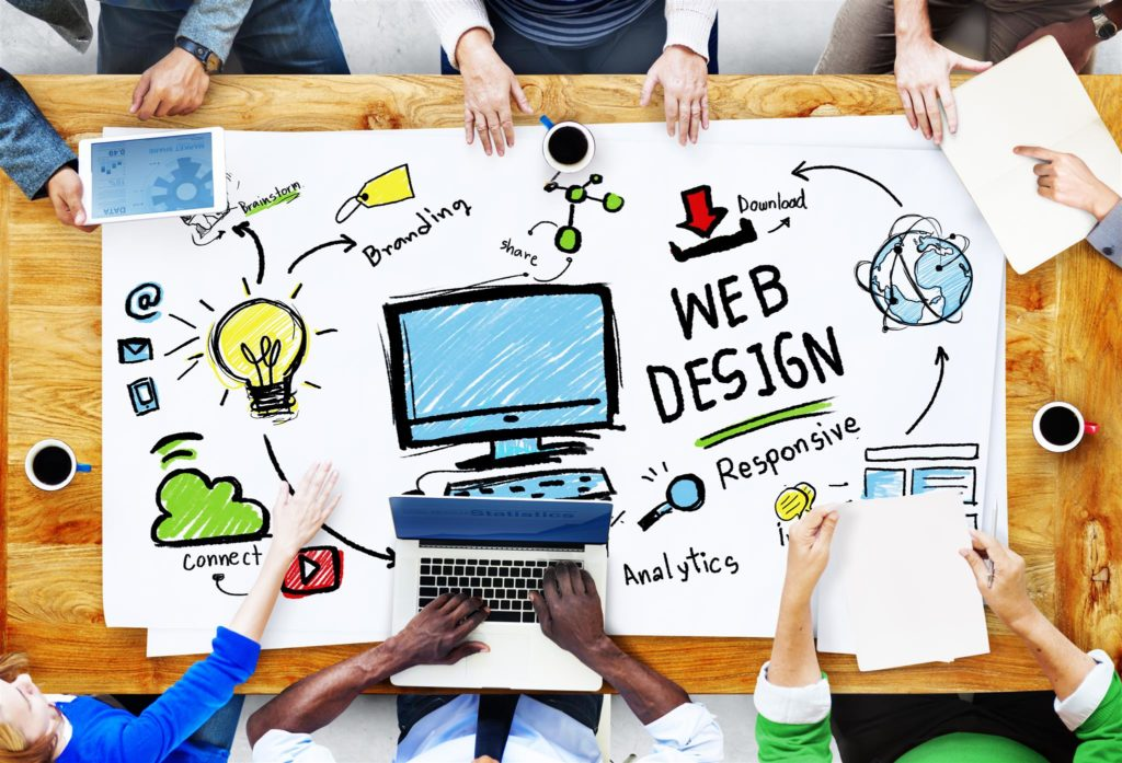 Web Konzeption