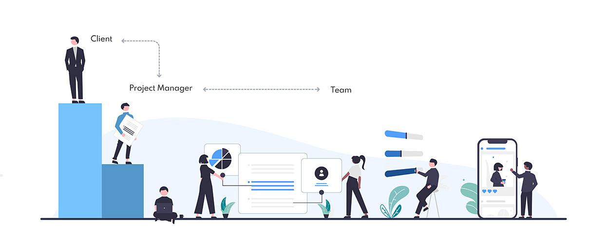 Remote Team Model
